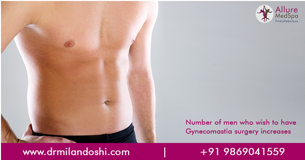 Gynecomastia – The Winds Of Change